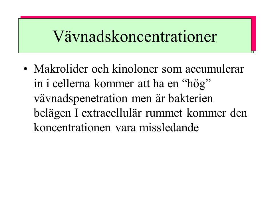 Tissue concentrations Makrolider och kinoloner som accumulerar in i cellerna kommer att ha en hög vävnadspenetration men är bakterien belägen I extracellulär rummet kommer den koncentrationen vara missledande Vävnadskoncentrationer