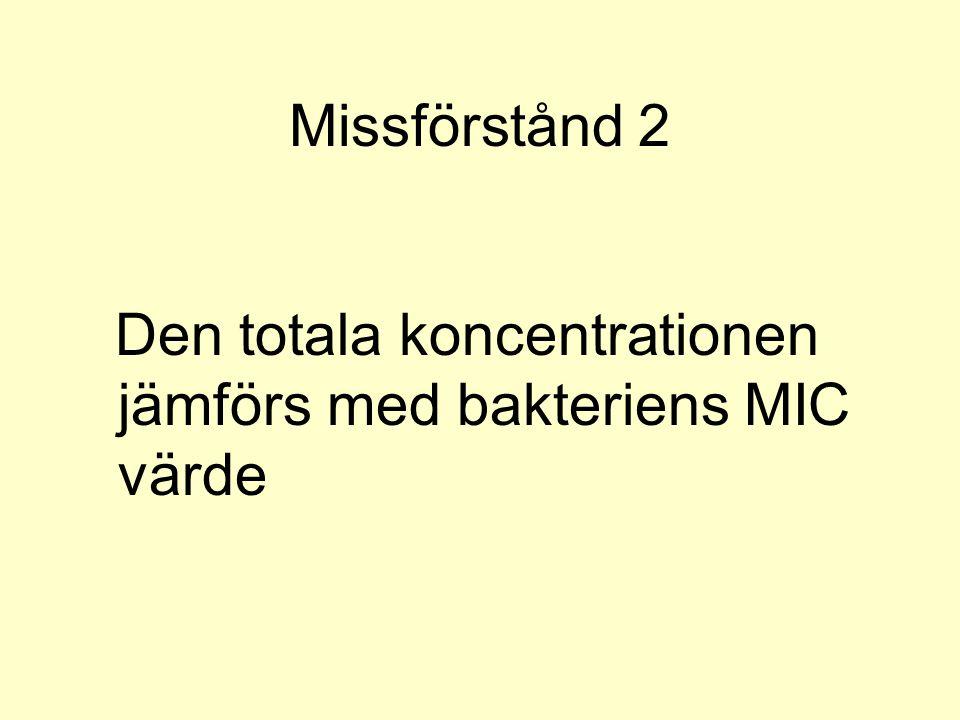 Missförstånd 2 Den totala koncentrationen jämförs med bakteriens MIC värde