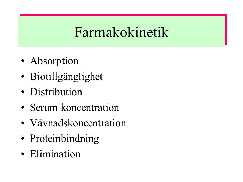 Farmakokinetik Absorption Biotillgänglighet Distribution Serum koncentration Vävnadskoncentration Proteinbindning Elimination