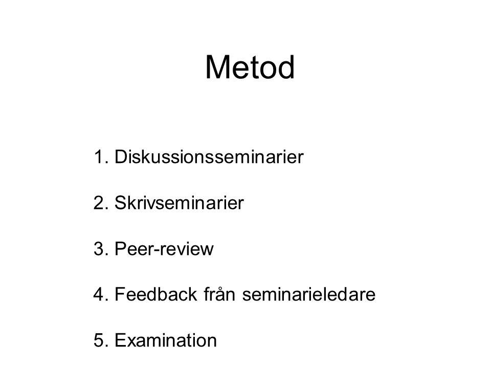 Metod 1. Diskussionsseminarier 2. Skrivseminarier 3. Peer-review 4. Feedback från seminarieledare 5. Examination