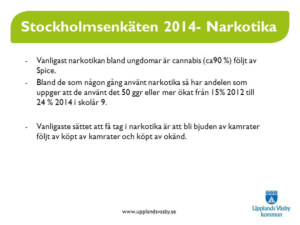 www.upplandsvasby.se Stockholmsenkäten 2014- Narkotika - Vanligast narkotikan bland ungdomar är cannabis (ca90 %) följt av Spice.