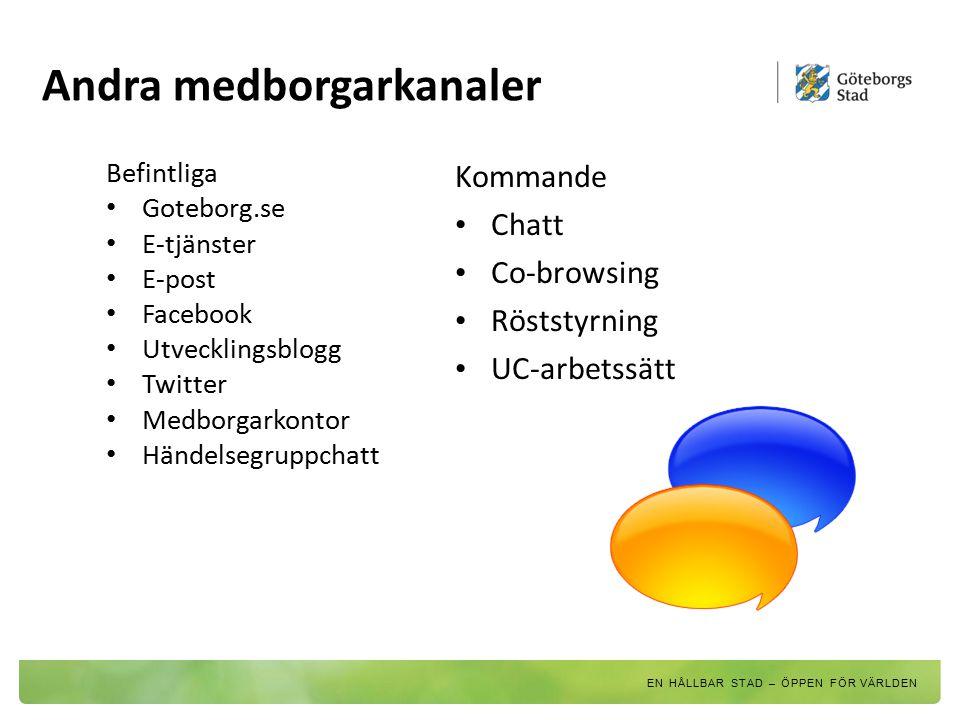 Andra medborgarkanaler Befintliga Goteborg.se E-tjänster E-post Facebook Utvecklingsblogg Twitter Medborgarkontor Händelsegruppchatt Kommande Chatt Co