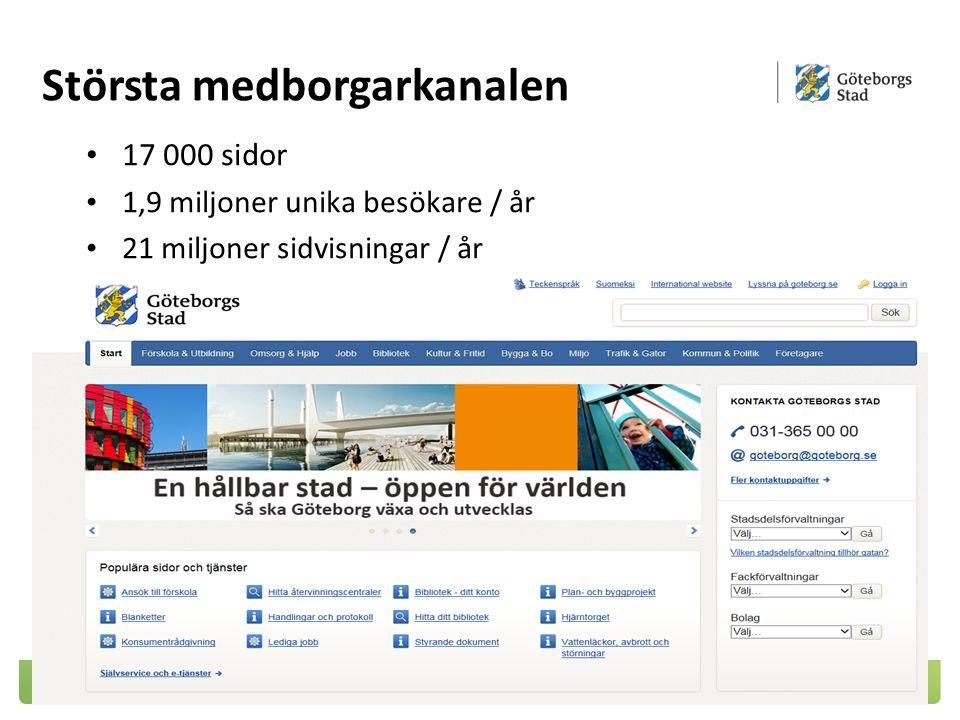 Största medborgarkanalen 17 000 sidor 1,9 miljoner unika besökare / år 21 miljoner sidvisningar / år EN HÅLLBAR STAD – ÖPPEN FÖR VÄRLDEN