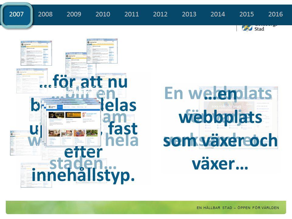 2007200820092010201120122013201420152016 En webbplats för varje verksamhet… …blir en gemensam webb för hela staden… …en webbplats som växer och växer…