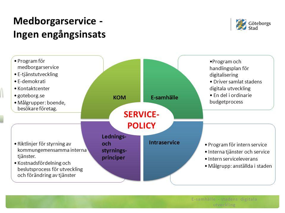 E-samhälle - stadens digitala utveckling Medborgarservice - Ingen engångsinsats Program för intern service Interna tjänster och service Intern service