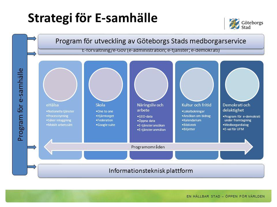 E-förvaltning/e-Gov (e-administration; e-tjänster; e-demokrati) Program för utveckling av Göteborgs Stads medborgarservice Informationsteknisk plattfo
