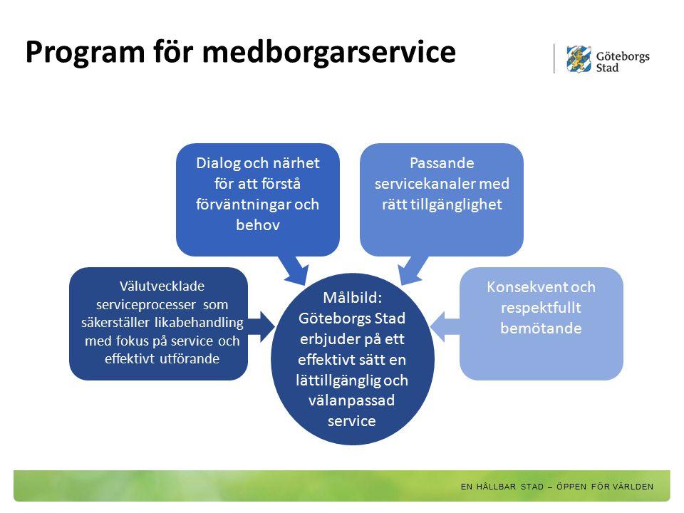 Program för medborgarservice Målbild: Göteborgs Stad erbjuder på ett effektivt sätt en lättillgänglig och välanpassad service Välutvecklade servicepro