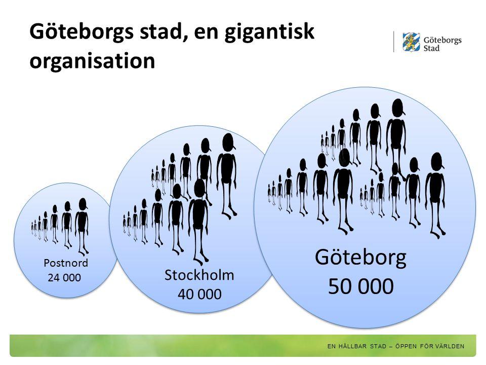 Göteborgs stad, en gigantisk organisation Postnord 24 000 Stockholm 40 000 Göteborg 50 000 EN HÅLLBAR STAD – ÖPPEN FÖR VÄRLDEN
