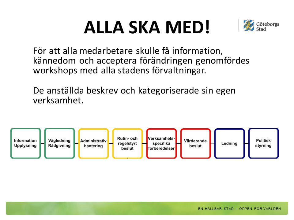 ALLA SKA MED! För att alla medarbetare skulle få information, kännedom och acceptera förändringen genomfördes workshops med alla stadens förvaltningar