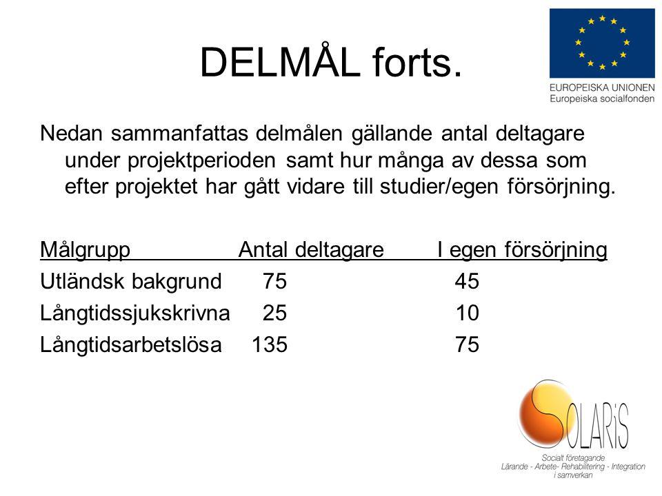 DELMÅL forts. Nedan sammanfattas delmålen gällande antal deltagare under projektperioden samt hur många av dessa som efter projektet har gått vidare t