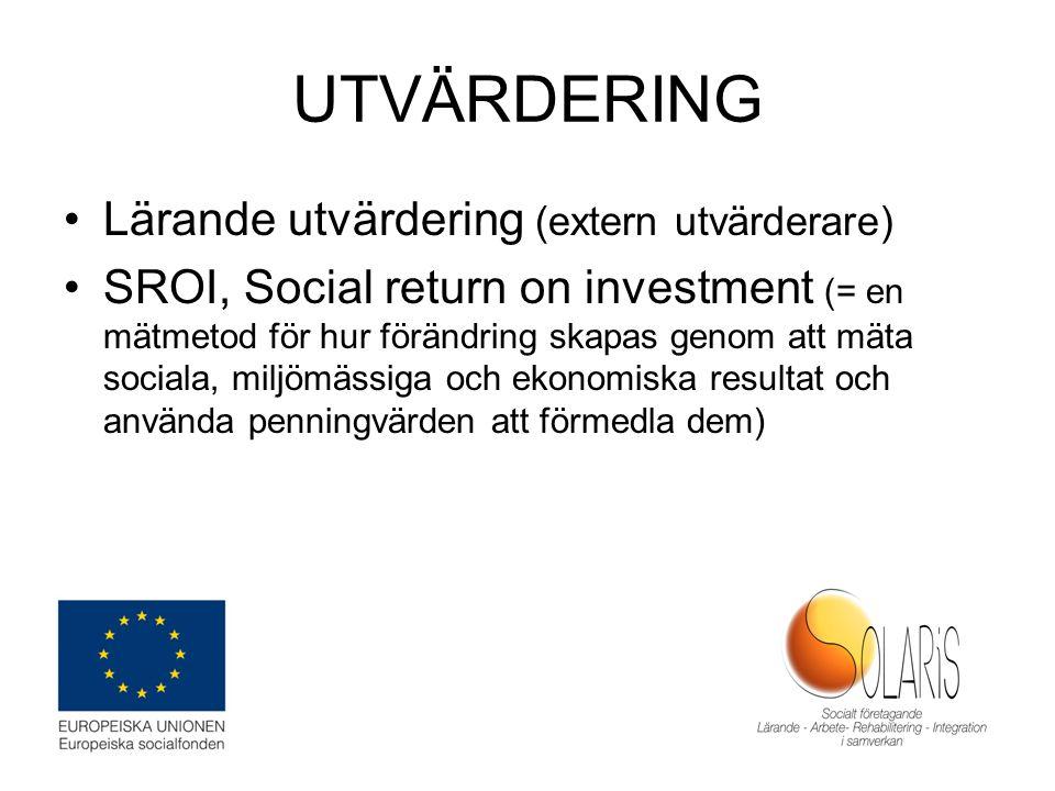 UTVÄRDERING Lärande utvärdering (extern utvärderare) SROI, Social return on investment (= en mätmetod för hur förändring skapas genom att mäta sociala