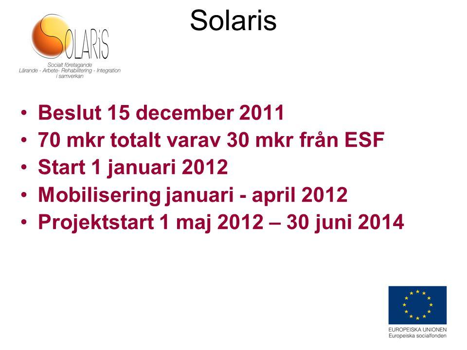 Solaris Beslut 15 december 2011 70 mkr totalt varav 30 mkr från ESF Start 1 januari 2012 Mobilisering januari - april 2012 Projektstart 1 maj 2012 – 3