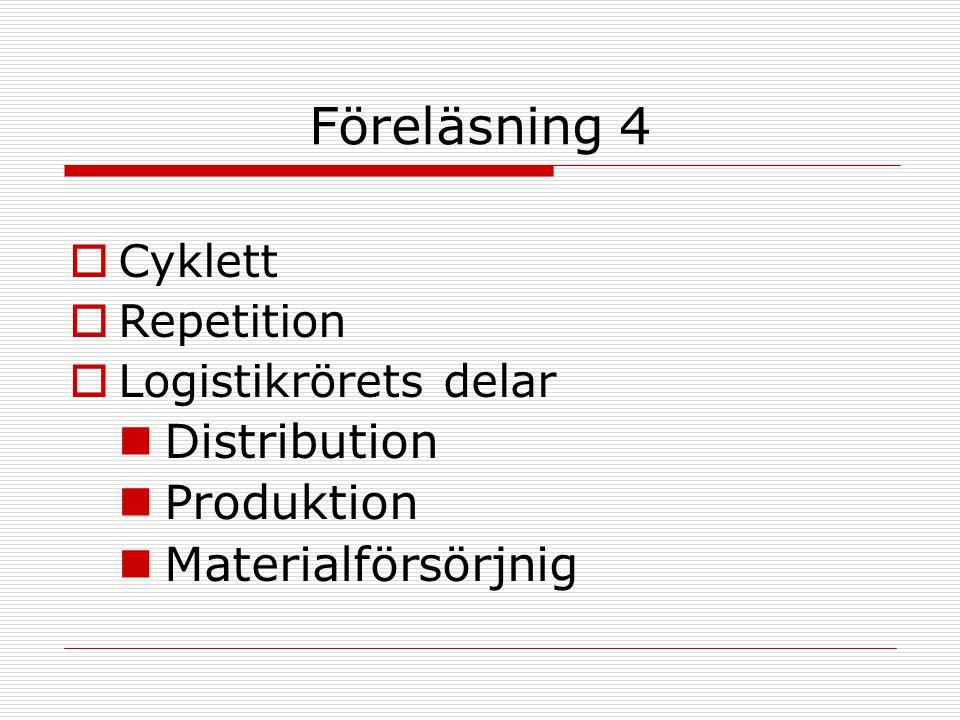 Föreläsning 4  Cyklett  Repetition  Logistikrörets delar Distribution Produktion Materialförsörjnig
