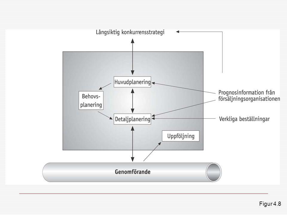 En generell planeringsmodell Figur 4.8