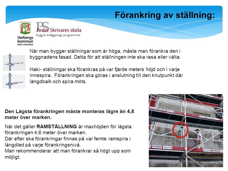 Bygg & Anläggnings programmet Förankring av ställning: När man bygger ställningar som är höga, måste man förankra den i byggnadens fasad. Detta för at