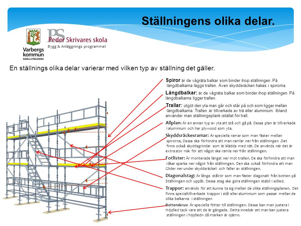 Bygg & Anläggnings programmet Ställningens olika delar. En ställnings olika delar varierar med vilken typ av ställning det gäller. Spiror är de vågrät