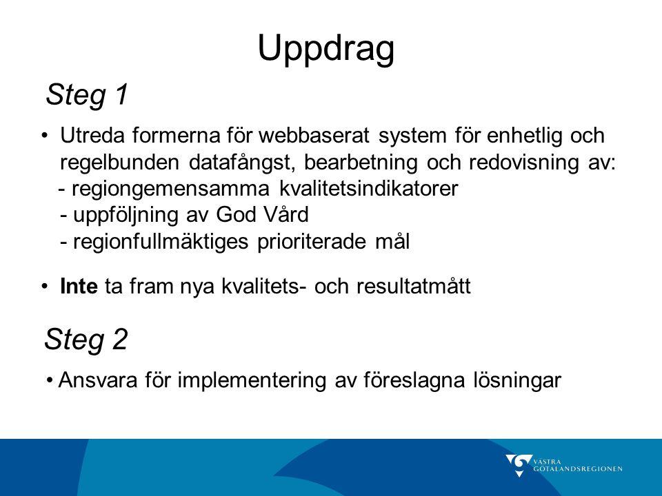Uppdrag Utreda formerna för webbaserat system för enhetlig och regelbunden datafångst, bearbetning och redovisning av: - regiongemensamma kvalitetsind