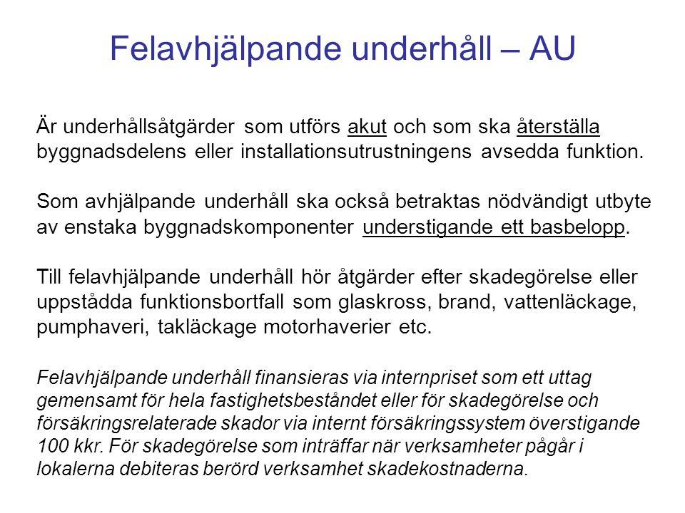 Långtidsplanerat underhåll - LPU Är underhåll i förebyggande syfte som utförs med tidsintervall på mer än ett år.
