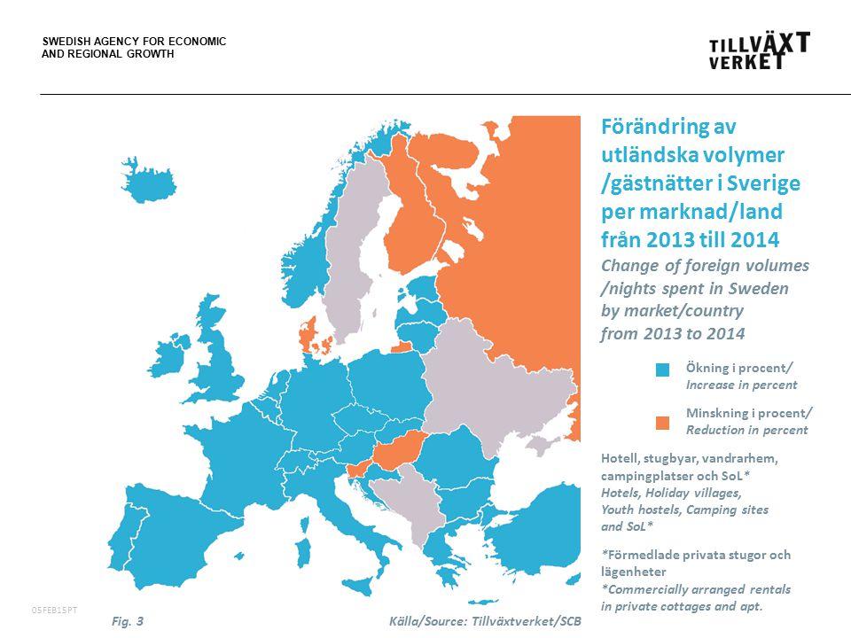 SWEDISH AGENCY FOR ECONOMIC AND REGIONAL GROWTH 06FEB15PT Volymer/gästnätter (tusental) från de tio största utlandsmarknaderna på hotell, stugbyar, vandrarhem, campingplatser och SoL* 2014 Volumes/nights spent (.000) from the ten largest foreign markets at Hotels, Holiday villages, Youth hostels, Camping sites and SoL* in Sweden 2014 *SoL = Förmedlade privata stugor och lägenheter/Commercially arranged rentals in private cottages and apt.
