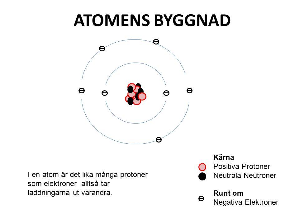 Kärna Positiva Protoner Neutrala Neutroner Runt om Negativa Elektroner ATOMENS BYGGNAD I en atom är det lika många protoner som elektroner alltså tar