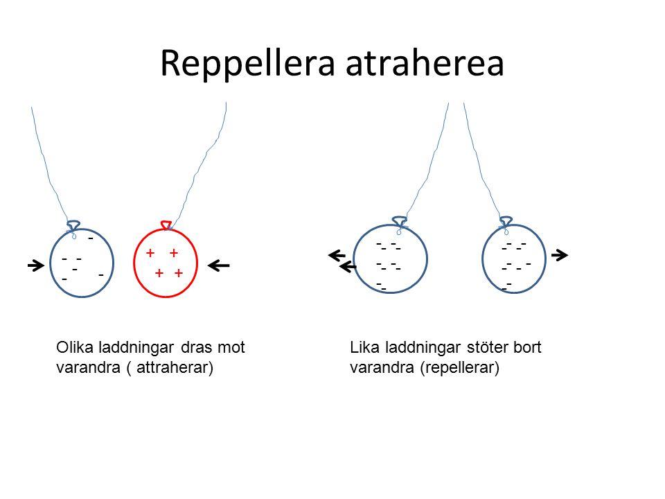 Reppellera atraherea Olika laddningar dras mot varandra ( attraherar) Lika laddningar stöter bort varandra (repellerar) - - - - - - + + + - - - - -
