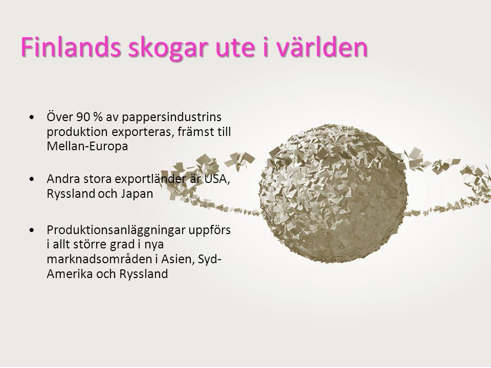 Finlands skogar ute i världen Över 90 % av pappersindustrins produktion exporteras, främst till Mellan-Europa Andra stora exportländer är USA, Ryssland och Japan Produktionsanläggningar uppförs i allt större grad i nya marknadsområden i Asien, Syd- Amerika och Ryssland