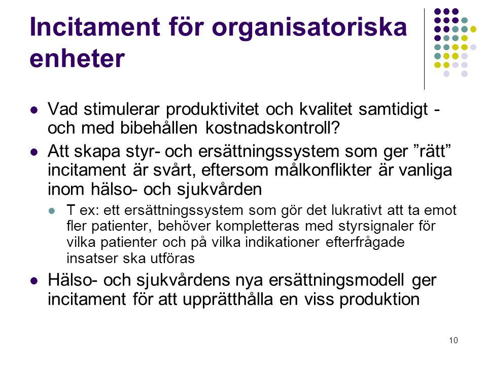 10 Incitament för organisatoriska enheter Vad stimulerar produktivitet och kvalitet samtidigt - och med bibehållen kostnadskontroll.