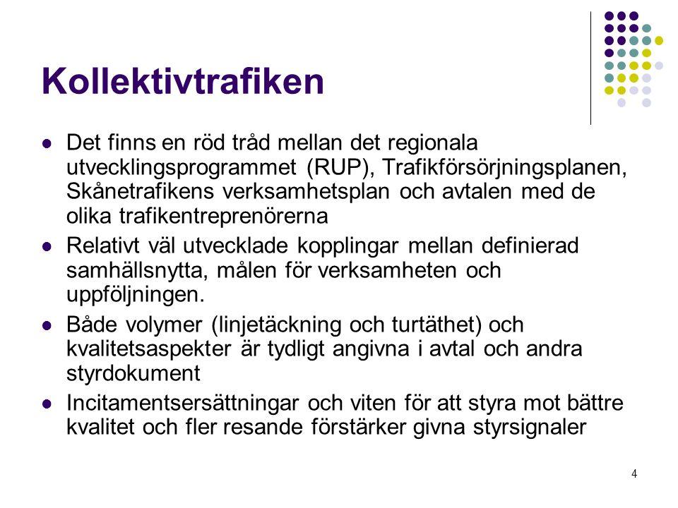 4 Kollektivtrafiken Det finns en röd tråd mellan det regionala utvecklingsprogrammet (RUP), Trafikförsörjningsplanen, Skånetrafikens verksamhetsplan och avtalen med de olika trafikentreprenörerna Relativt väl utvecklade kopplingar mellan definierad samhällsnytta, målen för verksamheten och uppföljningen.