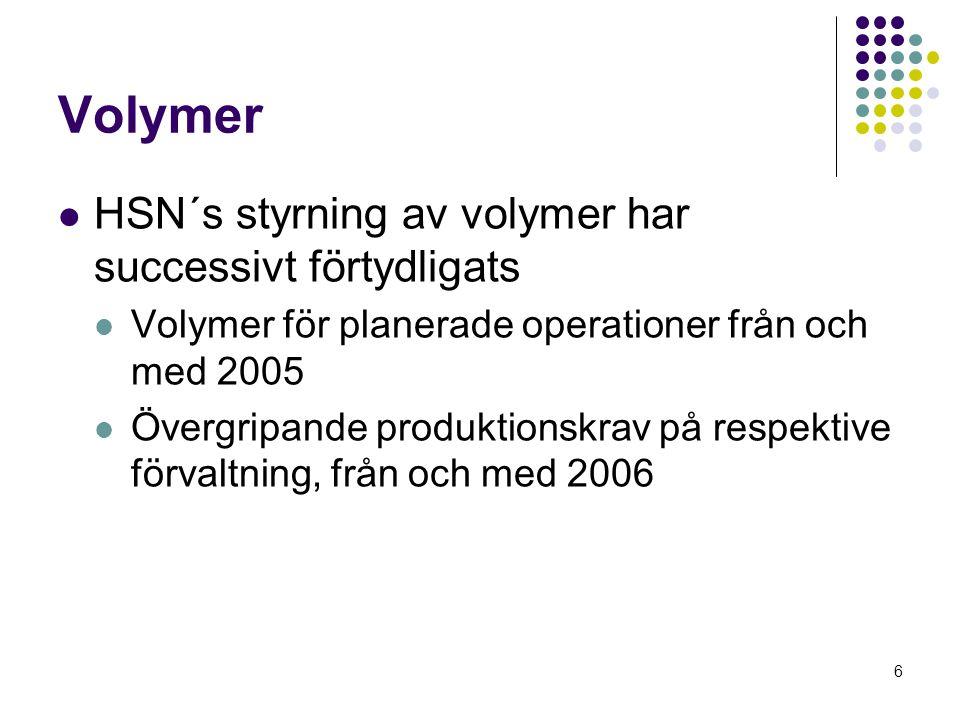 6 Volymer HSN´s styrning av volymer har successivt förtydligats Volymer för planerade operationer från och med 2005 Övergripande produktionskrav på respektive förvaltning, från och med 2006