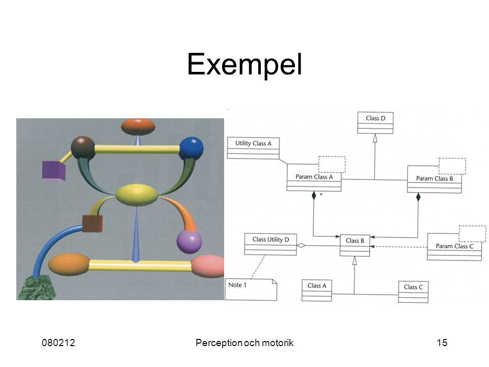 080212Perception och motorik15 Exempel