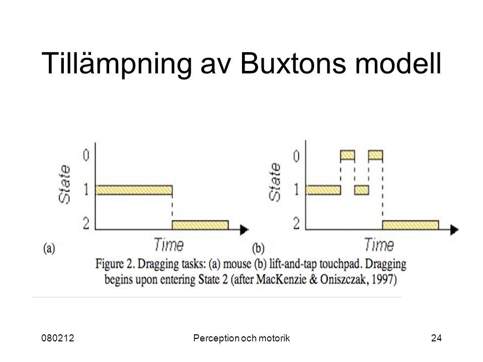 080212Perception och motorik24 Tillämpning av Buxtons modell