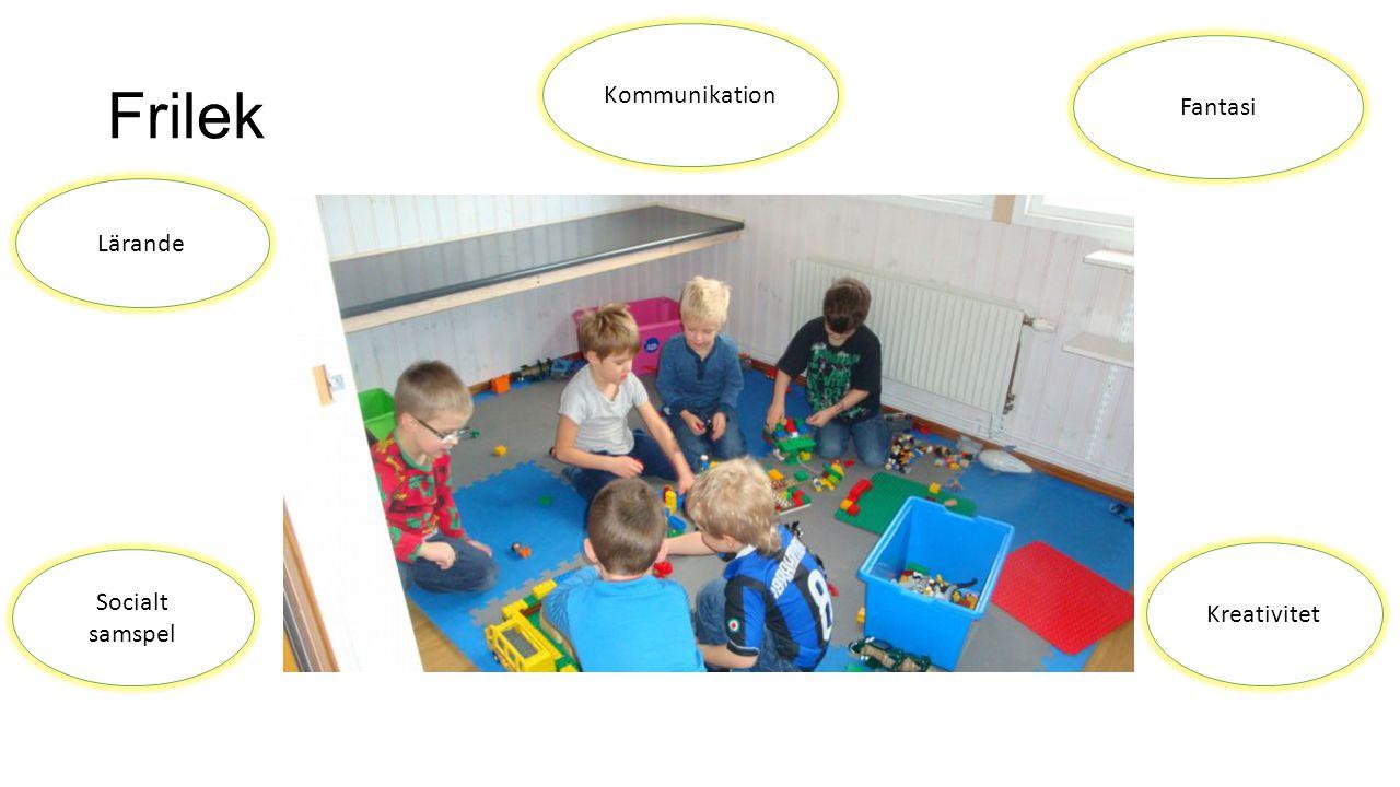 Frilek Kommunikation Fantasi Lärande Socialt samspel Kreativitet