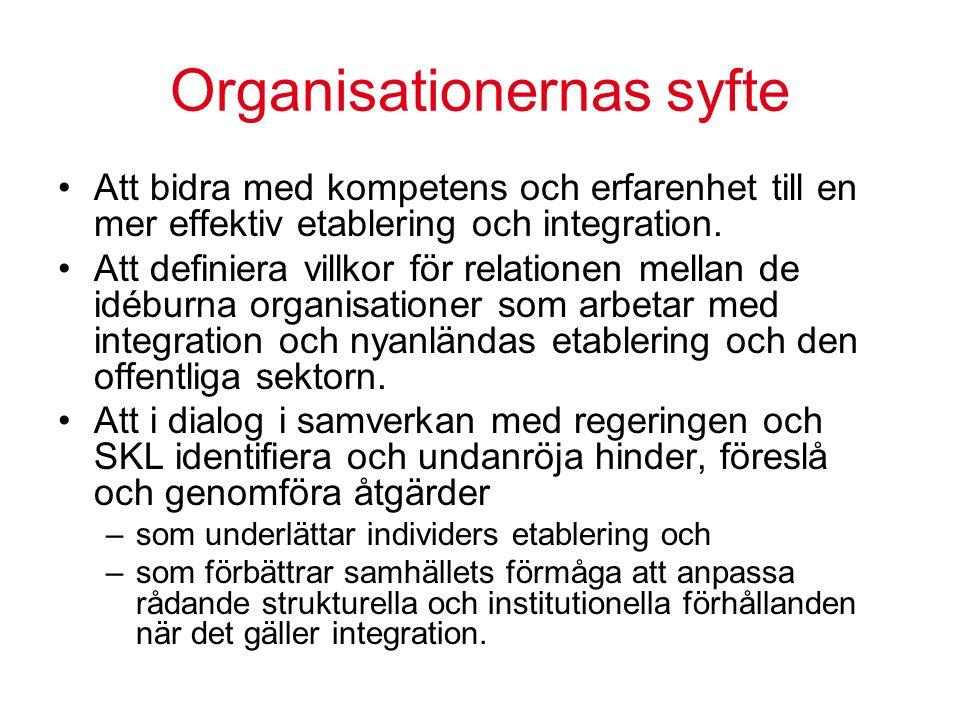 Organisationernas syfte Att bidra med kompetens och erfarenhet till en mer effektiv etablering och integration. Att definiera villkor för relationen m