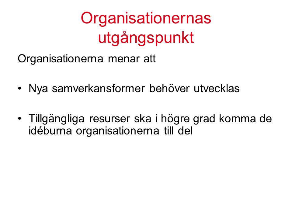 Organisationernas utgångspunkt Organisationerna menar att Nya samverkansformer behöver utvecklas Tillgängliga resurser ska i högre grad komma de idéburna organisationerna till del