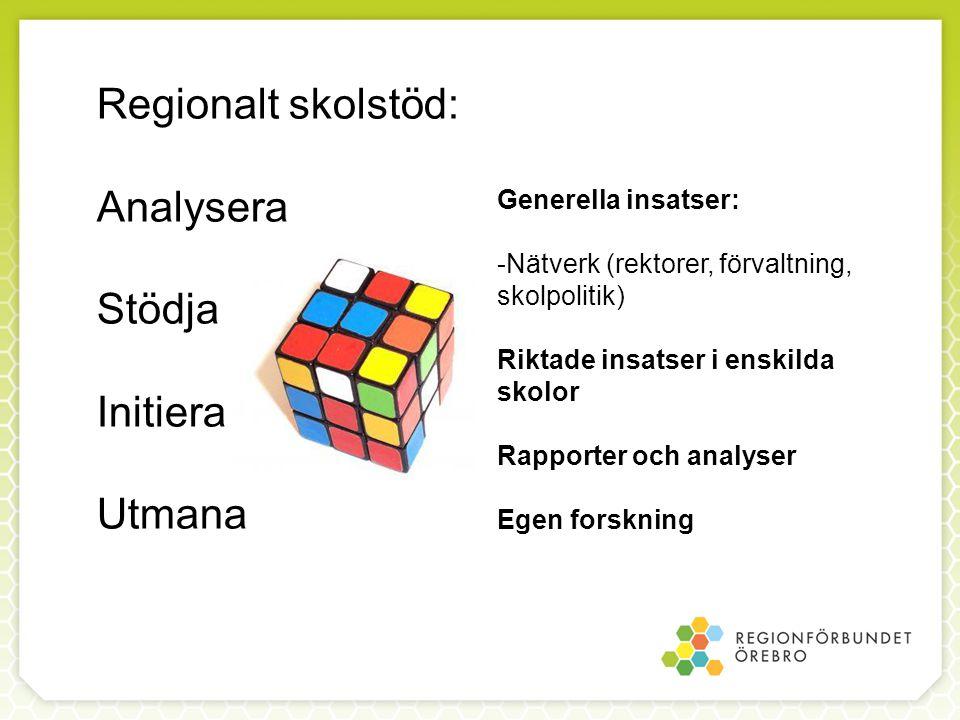 Regionalt skolstöd: Analysera Stödja Initiera Utmana Generella insatser: -Nätverk (rektorer, förvaltning, skolpolitik) Riktade insatser i enskilda skolor Rapporter och analyser Egen forskning