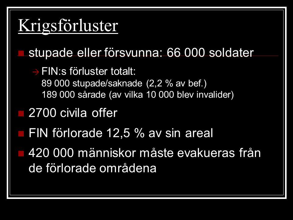 Krigsförluster stupade eller försvunna: 66 000 soldater  FIN:s förluster totalt: 89 000 stupade/saknade (2,2 % av bef.) 189 000 sårade (av vilka 10 0