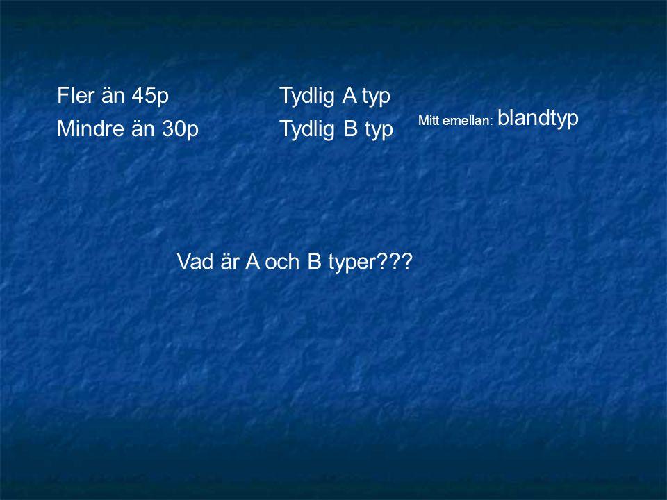 Poäng : Fler än 45p Mindre än 30p Tydlig A typ Tydlig B typ Mitt emellan: blandtyp Vad är A och B typer???
