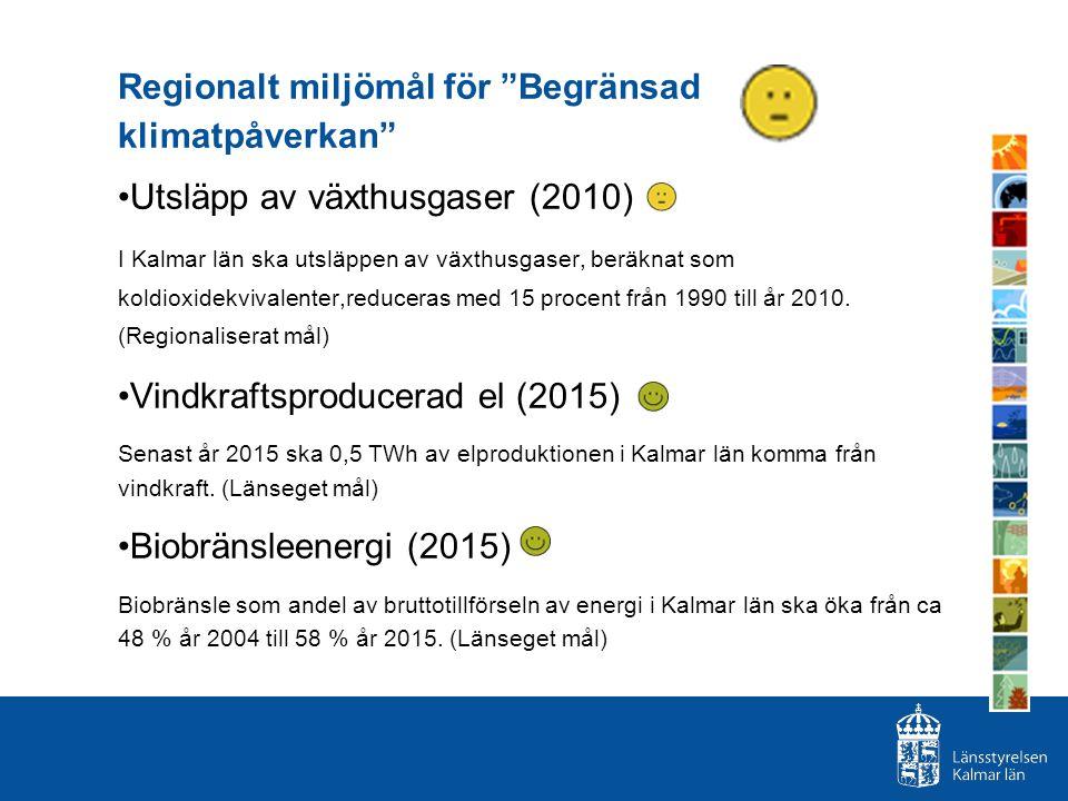"""Regionalt miljömål för """"Begränsad klimatpåverkan"""" Utsläpp av växthusgaser (2010) I Kalmar län ska utsläppen av växthusgaser, beräknat som koldioxidekv"""