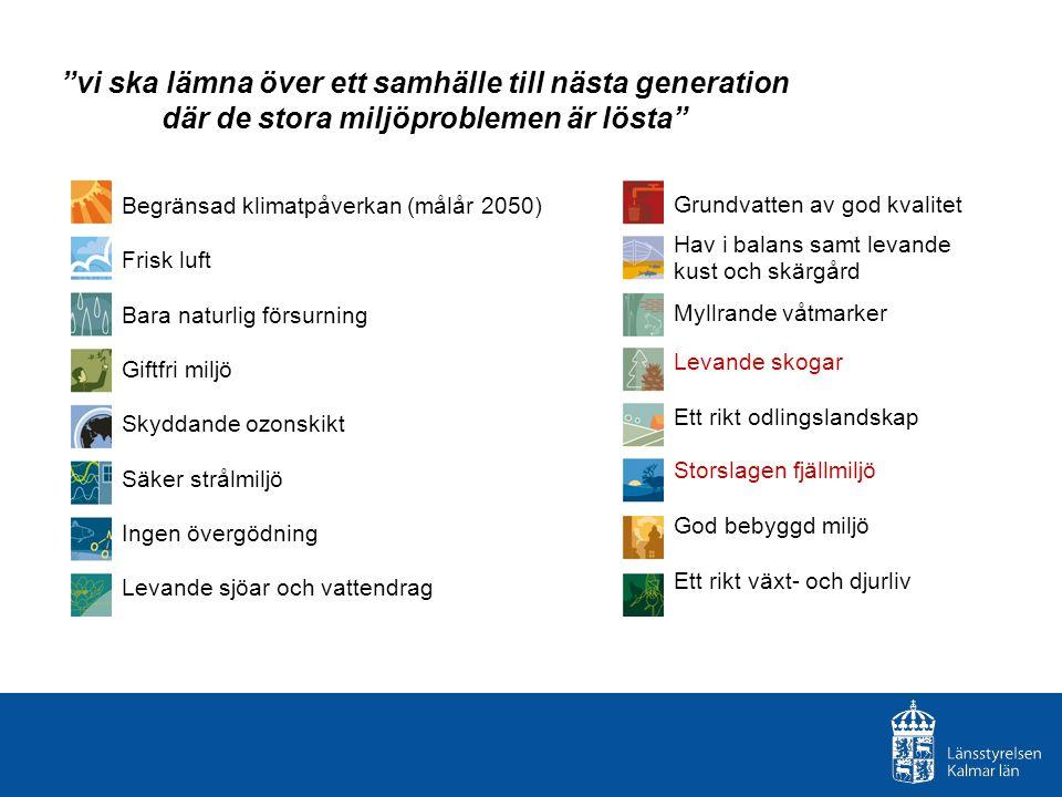 Regionalt miljömål för Begränsad klimatpåverkan Utsläpp av växthusgaser (2010) I Kalmar län ska utsläppen av växthusgaser, beräknat som koldioxidekvivalenter,reduceras med 15 procent från 1990 till år 2010.