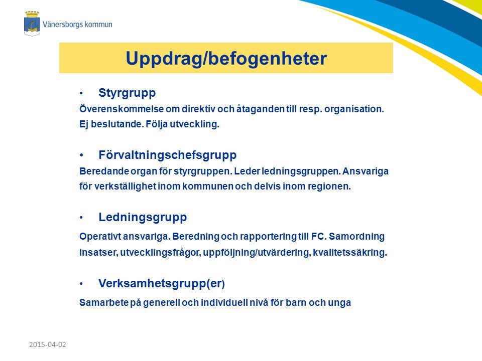 2015-04-02 Styrgrupp Överenskommelse om direktiv och åtaganden till resp. organisation. Ej beslutande. Följa utveckling. Förvaltningschefsgrupp Bereda