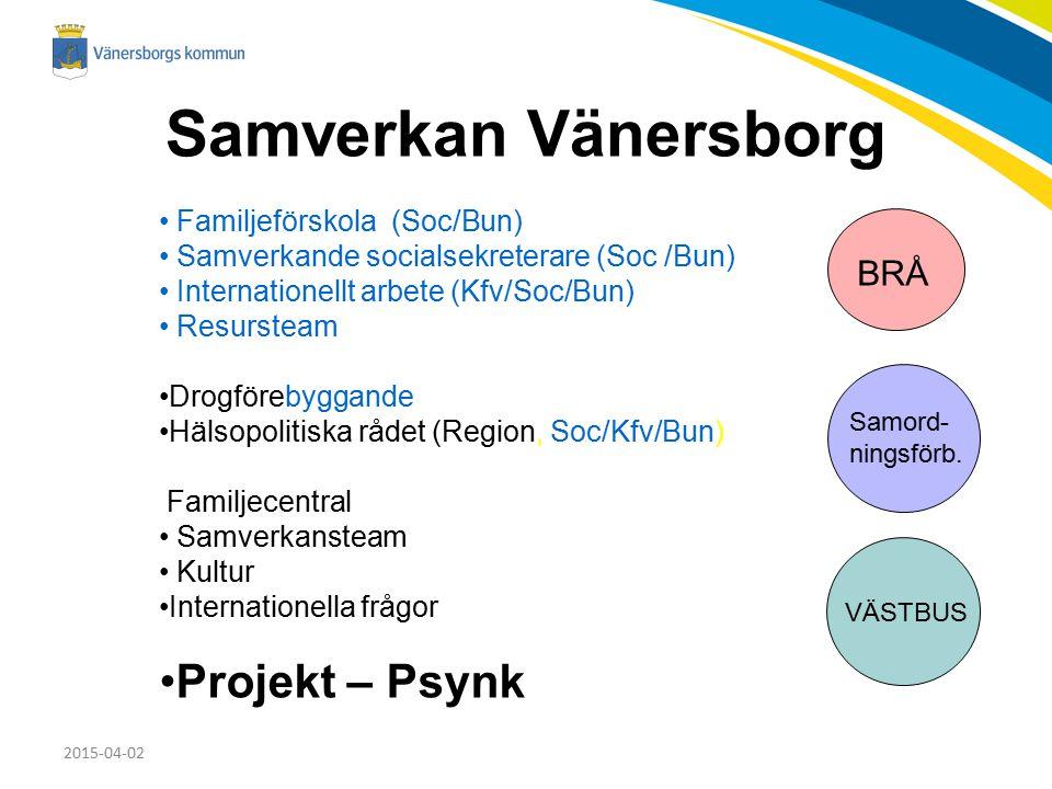 2015-04-02 Samverkan Vänersborg Familjeförskola (Soc/Bun) Samverkande socialsekreterare (Soc /Bun) Internationellt arbete (Kfv/Soc/Bun) Resursteam Dro
