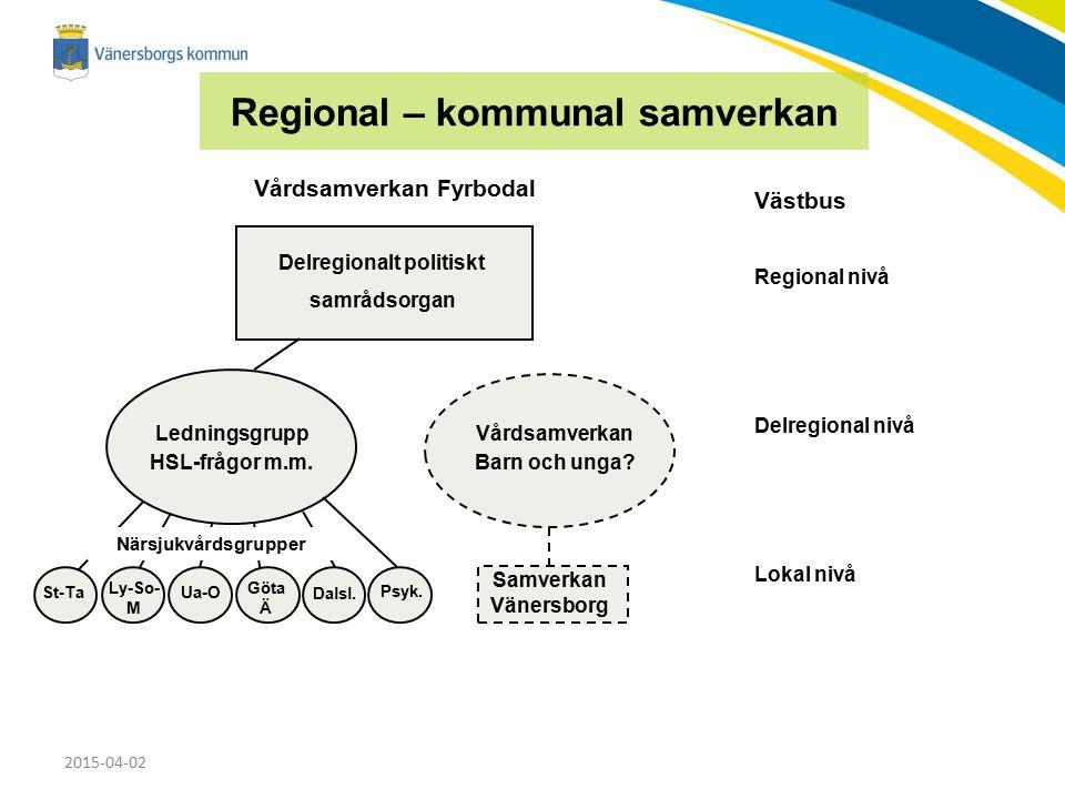 2015-04-02 Regional – kommunal samverkan Delregionalt politiskt samrådsorgan Ledningsgrupp HSL-frågor m.m. Västbus Regional nivå Delregional nivå Loka