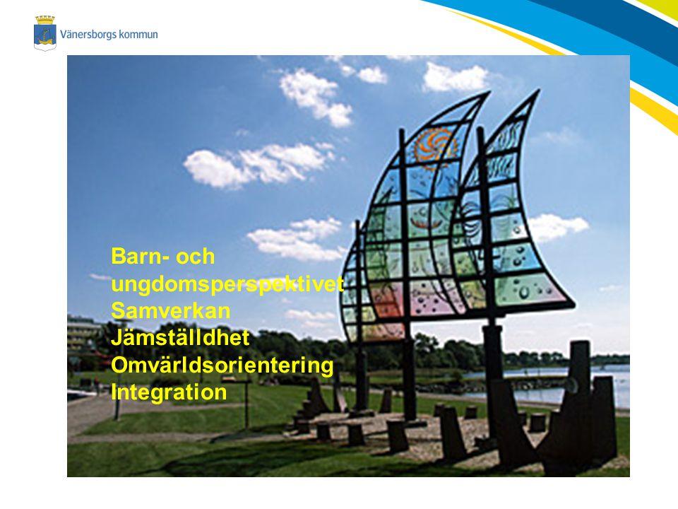 Barn- och ungdomsperspektivet Samverkan Jämställdhet Omvärldsorientering Integration