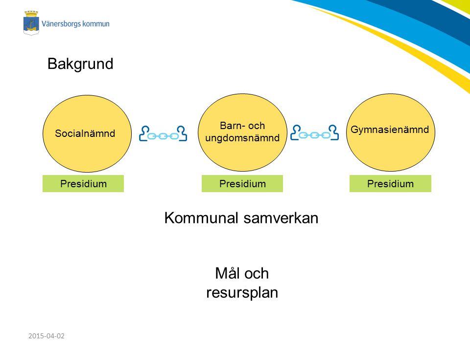 2015-04-02 Regional – kommunal samverkan Delregionalt politiskt samrådsorgan Ledningsgrupp HSL-frågor m.m.