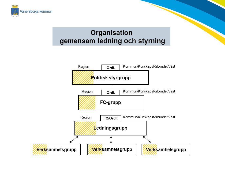 2015-04-02 Politisk styrgrupp Förvaltningschefsgrupp Ledningsgrupp Verksamhetsgrupp(er) Deltagande parter i olika organ