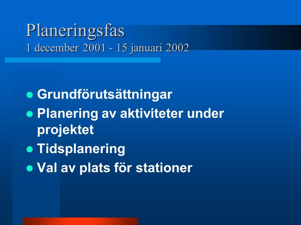 Planeringsfas 1 december 2001 - 15 januari 2002 Grundförutsättningar Planering av aktiviteter under projektet Tidsplanering Val av plats för stationer