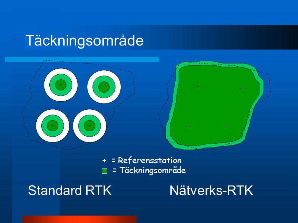 Alternativ av Nätverks-RTK Alt 1.
