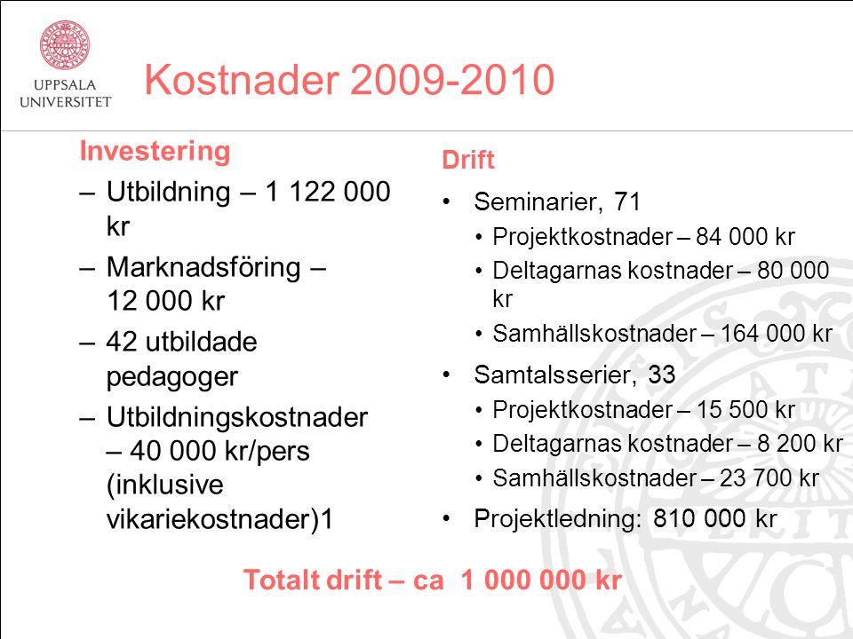 Kostnader 2009-2010 Investering –Utbildning – 1 122 000 kr –Marknadsföring – 12 000 kr –42 utbildade pedagoger –Utbildningskostnader – 40 000 kr/pers