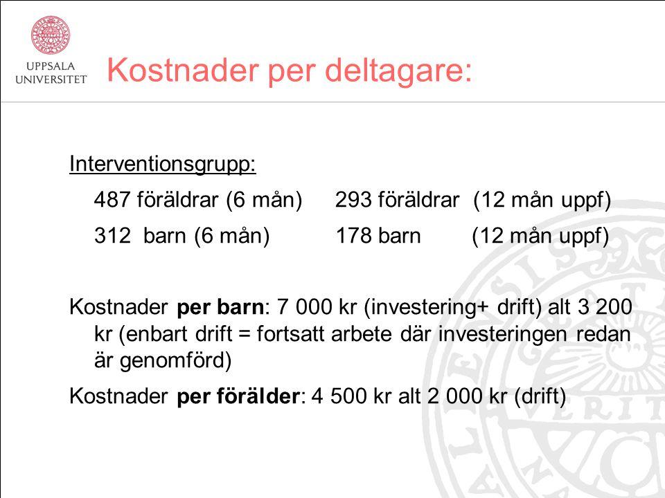 Kostnader per deltagare: Interventionsgrupp: 487 föräldrar (6 mån)293 föräldrar (12 mån uppf) 312 barn (6 mån)178 barn (12 mån uppf) Kostnader per bar