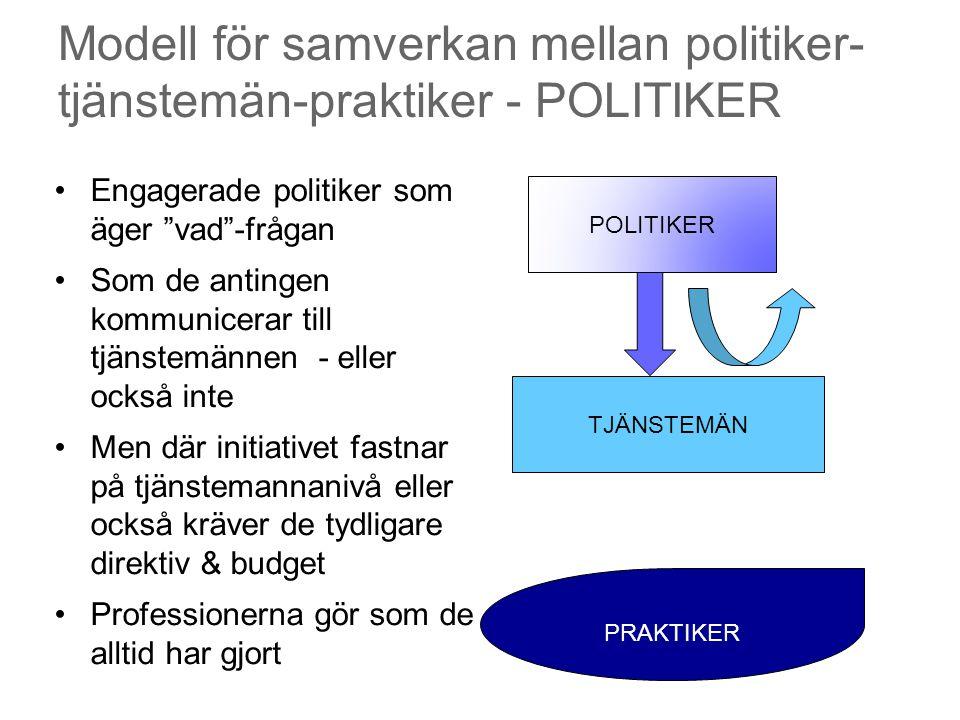 """Modell för samverkan mellan politiker- tjänstemän-praktiker - POLITIKER Engagerade politiker som äger """"vad""""-frågan Som de antingen kommunicerar till t"""